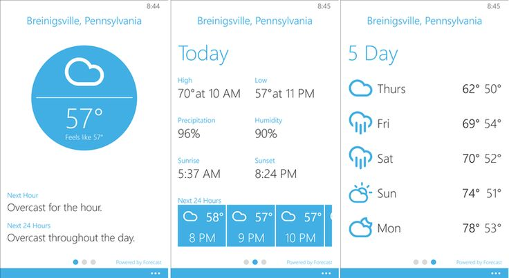 'Blue Skies' weather updated to gain radar maps and more! | Windows Phone Central