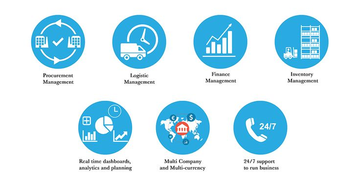 SapphireOne ERP Accounting Software is designed in such a way, that it gives your logistics and distribution business the clarity and confidence of running the entire operation smoothly.  https://blog.sapphireone.com/2017/03/logistics-distribution-business/
