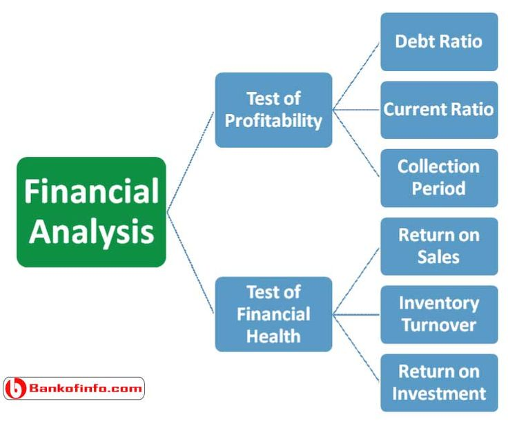 Financial Statement Analysis Paper Free Download Formsbirds