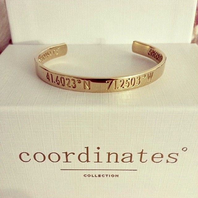 Coordinates collection- for the important places and places that have impacted your life the most.
