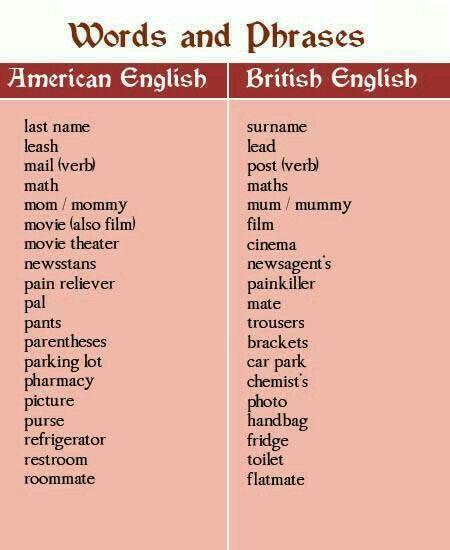 British or American?