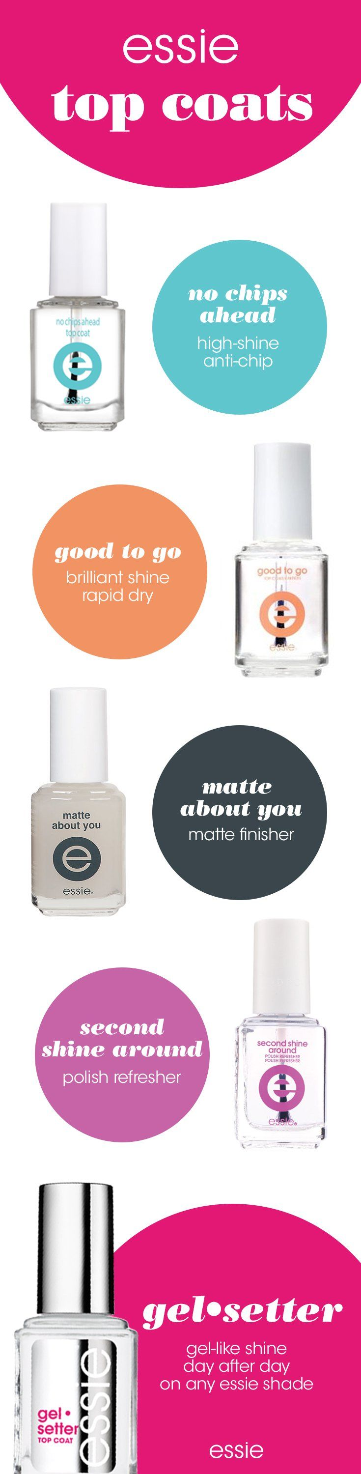 For a manicure that always wows, you need to give it some special nail care love with the essie top coat. Ranging from a polish refresher to high shine to anti-chip, to rapid dry and matte finish, your mani is only a top coat away from looking as polished as you do every day.