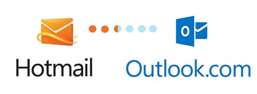 Find any help on Hotmail login | Sign up. A complete guidance with access key