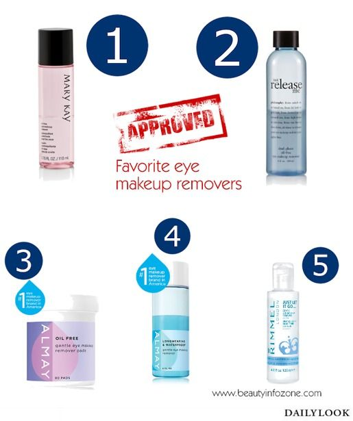 Beautysets - Makeup Wars Favorite Eye Makeup Removers