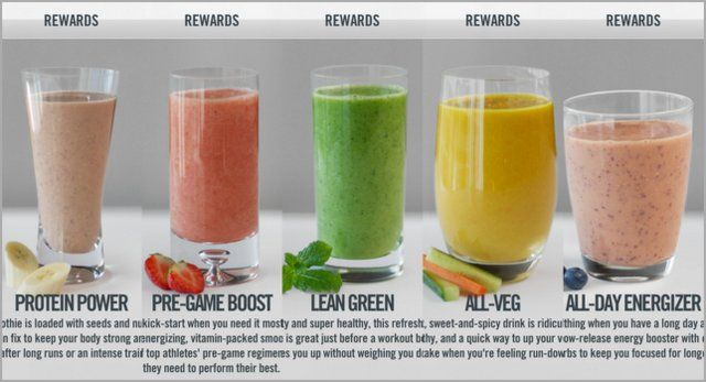 [Nike Training Club] Power Smoothie Recipes Reward UNLOCKED