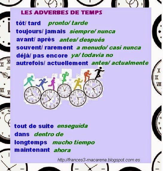 Les adverbes de temps