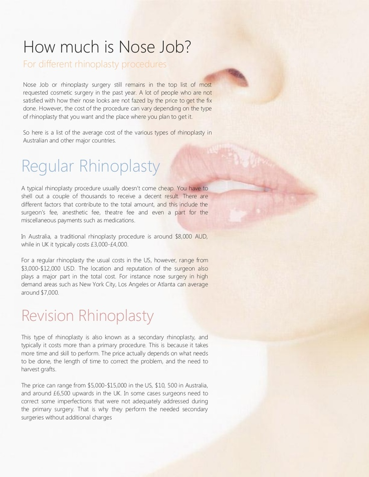 How Much is Nose Job: For Different Rhinoplasty Procedures?  by Dr Ahnsup Kim via Slideshare