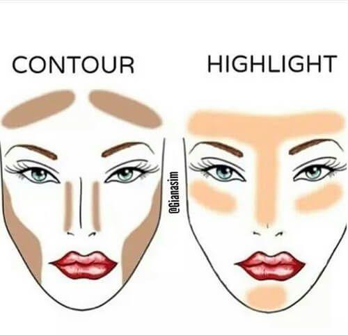 Konturen und leuchtende Anwendungen, Bildausdruck # SkinCare #SkinBa …   – Makyaj