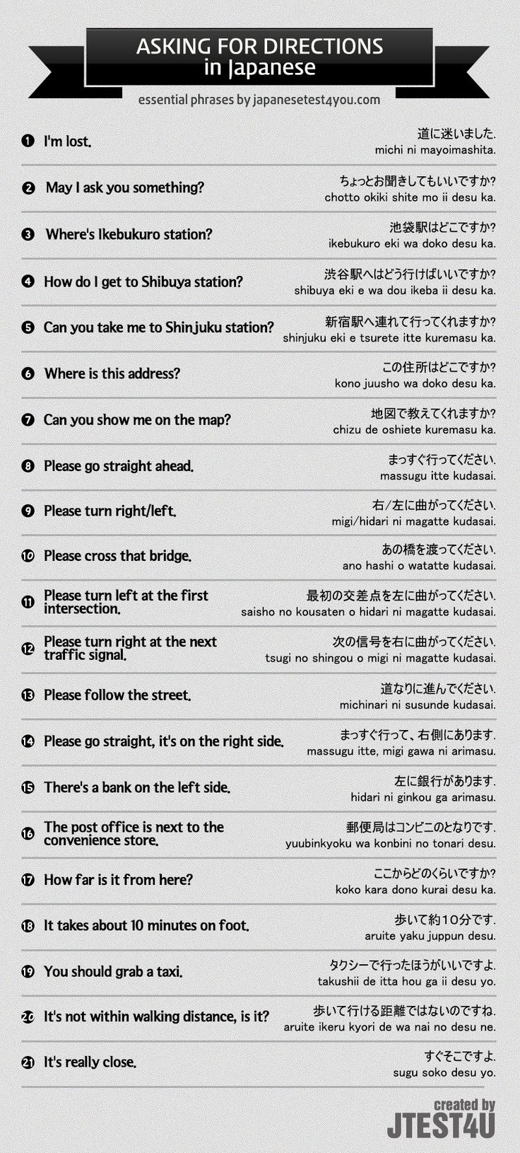 How to ask for directions in Japan. http://japanesetest4you.com/infographic-how-to-ask-for-directions-in-japanese/