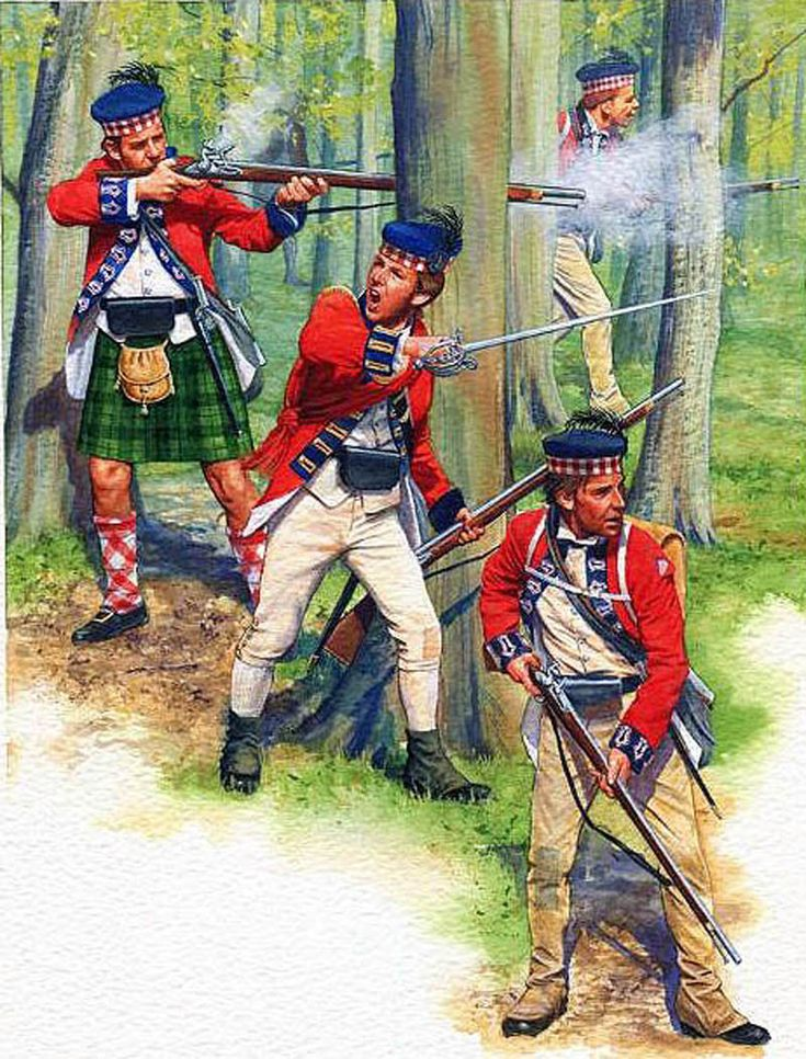 Black Watch, American War of Independence.