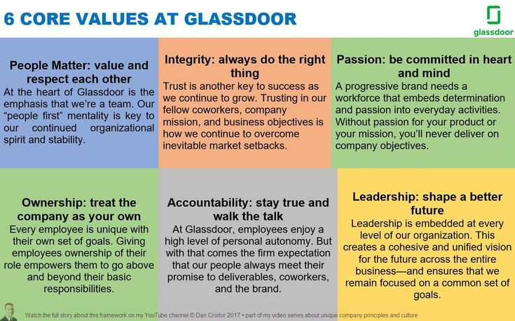 alcoas core values in practice Case study: alcoa's core values in practice read the alcoa's core values in practice discussion case at the end of chapter 5 in your text.