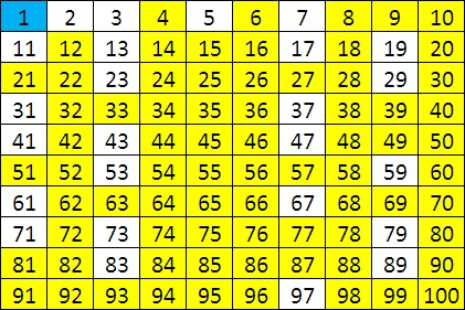 write all the prime numbers between 20 and 30 era