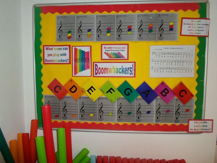 Heel leuk idee voor de opbouw van een muziekbord in de klas. Op die manier maken de leerlingen kennis met de boomwhackers en de kleuren, maar ook met de notenbeelden.