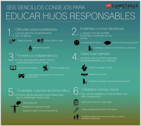 Seis consejos para educar hijos responsables #familias