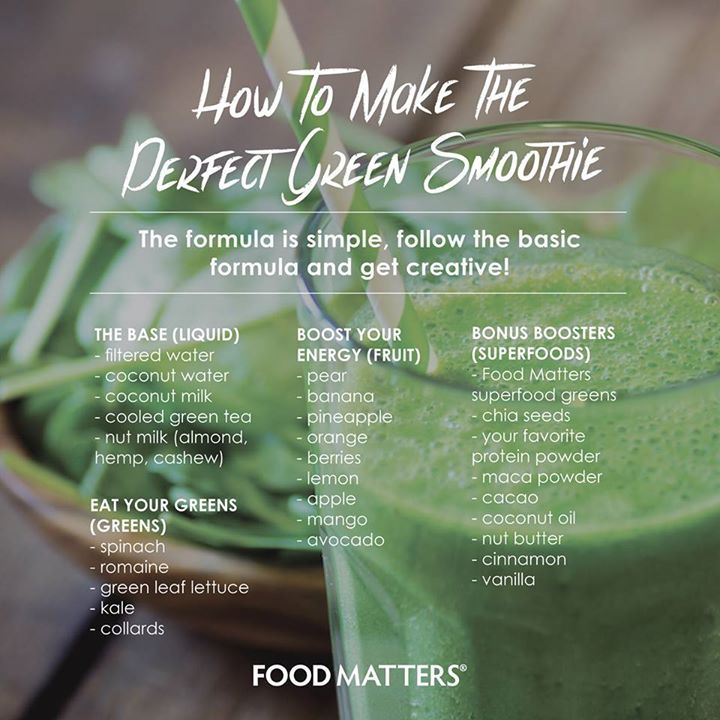 Our Fool-Proof Formula For A Perfect Green Smoothie! Find the full list here: http://foodmatters.tv/content/how-to-make-the-perfect-green-smoothie