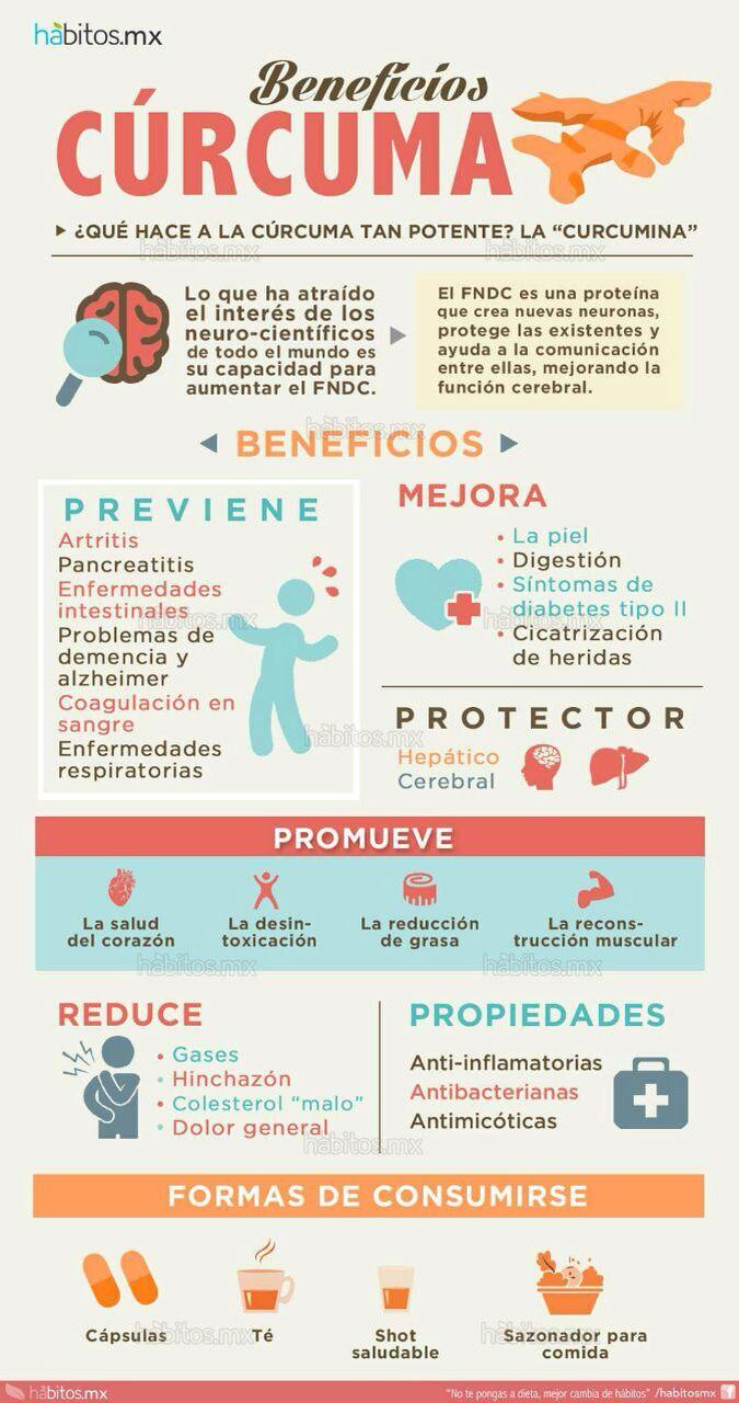 menu semanal para personas con acido urico recetas de remedios caseros para la gota medicina para quitar el dolor dela gota