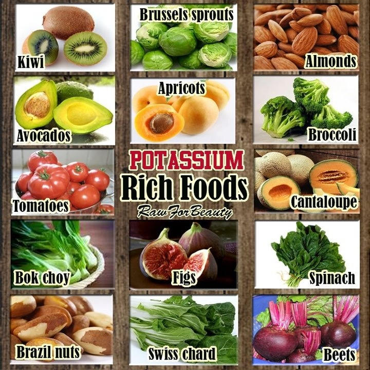 The 25+ best Potassium rich foods ideas on Pinterest Vitamin - potassium rich foods chart