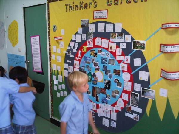 Makingthinkingvisible's Blog | Extending cultures of learning through visible thinking