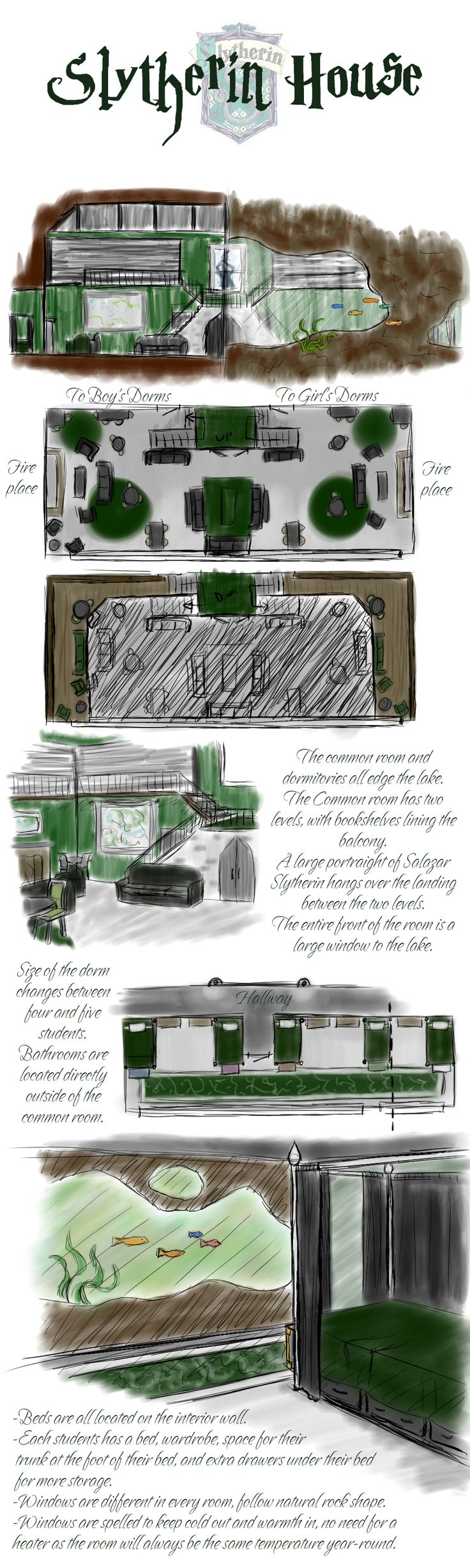 Slytherin House by *Whisperwings on deviantART     I think I would definitely be a slytherin.  Hopefully not a dick though.