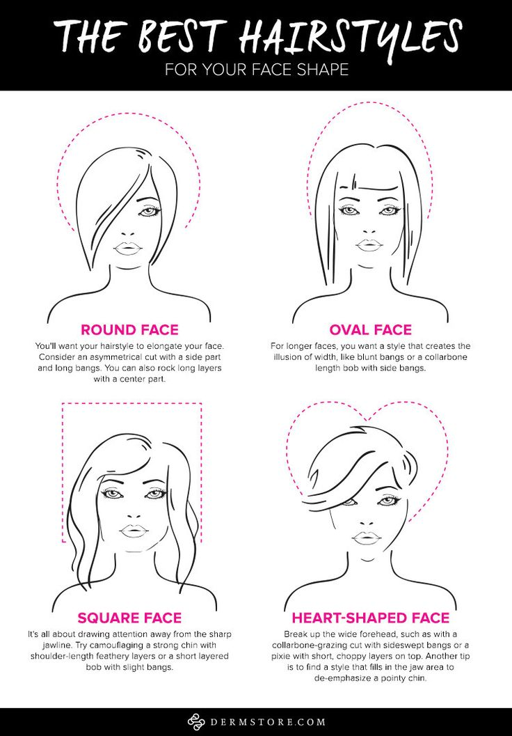 The Top 8 Haircuts for Heart-Shaped Faces - Allure