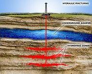 Kamp: 'Risico's zijn er altijd, ook bij schaliegas' - Een ongeval raakt het nú, drinkwatervervuiling raakt toekomstige generaties. Bij watervervuiling en het moeten sluiten van drinkwaterputten wordt in de milieuwetenschap het voorzorgsbeginsel (of voorzorgsprincipe) gehanteerd, dat ervan uitgaat dat je geen risico's moet nemen als je niet zeker weet wat de gevolgen zijn...
