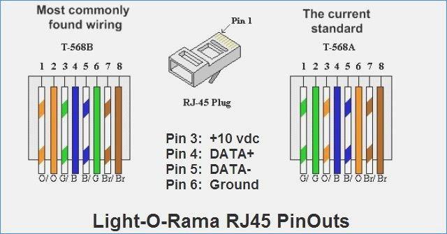 Pin On Electrical Circuit Diagram, Cat5 Phone Jack Wiring Diagram