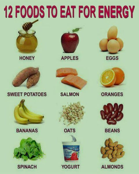 12 foods for energy-I eat almost all of these almost every day. No wonder I have so much energy!