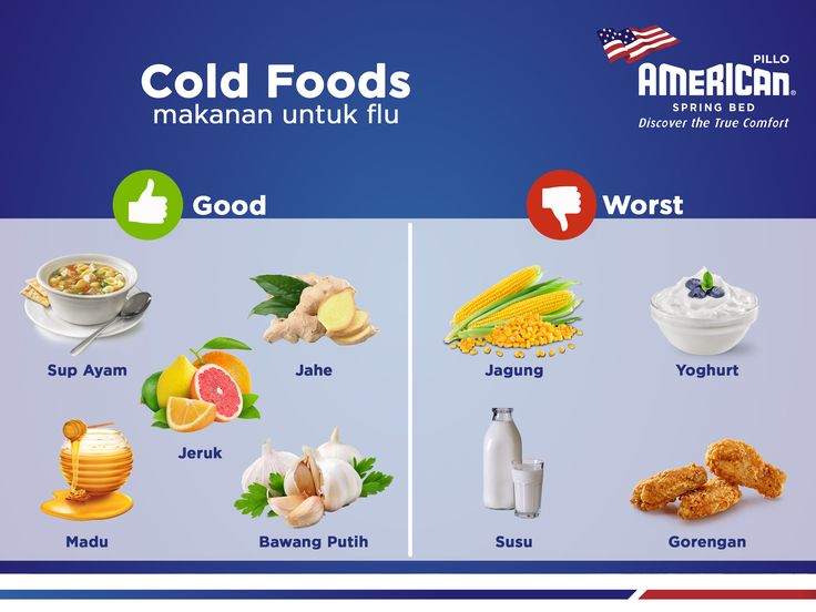 Pagi Sahabat, kali ini kami infokan tentang makanan yang baik dan yang buruk untuk flu. Nantikan edisi-edisi berikutnya.  #AmericanPilloInfo