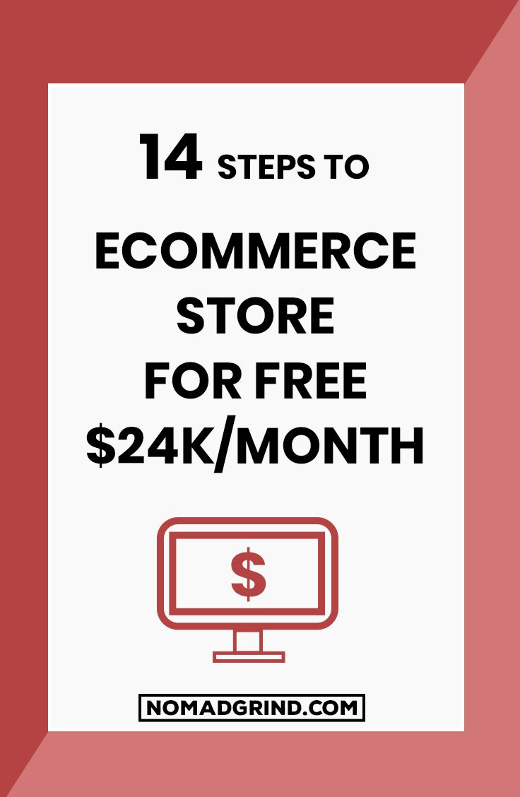 Ultimate Guide How To Start Dropshipping Business In 2020 Nomad Grind Drop Shipping Business Online Business Opportunities Business Tutorial