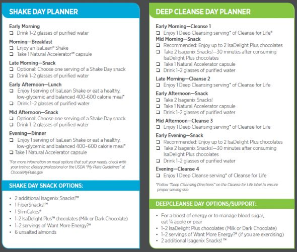Isagenix Cleanse Schedule Nutritional Cleansing