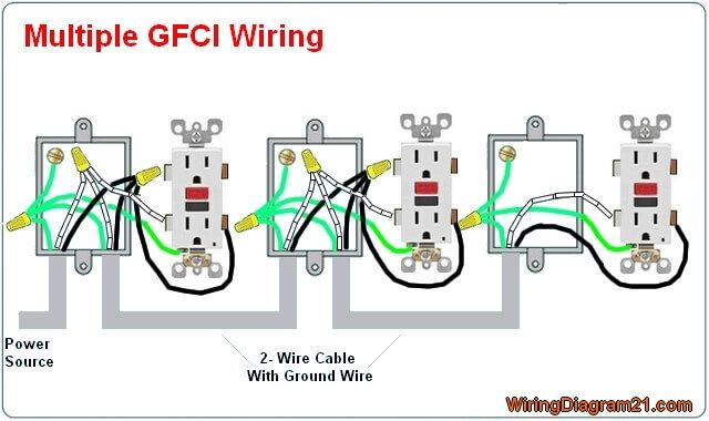 Multiple Gfci Outlet Wiring Diagram Outlet Wiring Gfci Electrical Wiring
