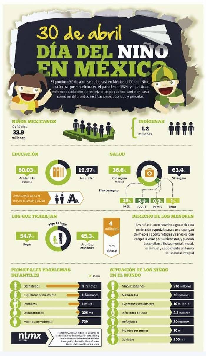 Día del niño en México, infografia