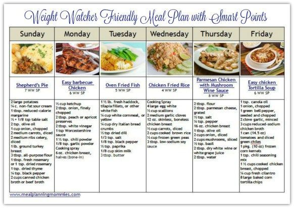 Weight Watcher friendly meal plan with smart points- Meal Planning Mommies