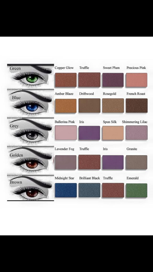Not sure which colors you should be using?? This guide will help you decide based on eye color! And it even matches you with Mary Kay Mineral Eye Colors that are perfect for your beautiful eyes!