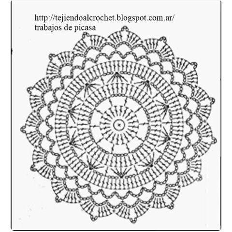 Canto do Pano Artesanato: Mandala em crochê com gráfico                                                                                                                                                                                 Mais