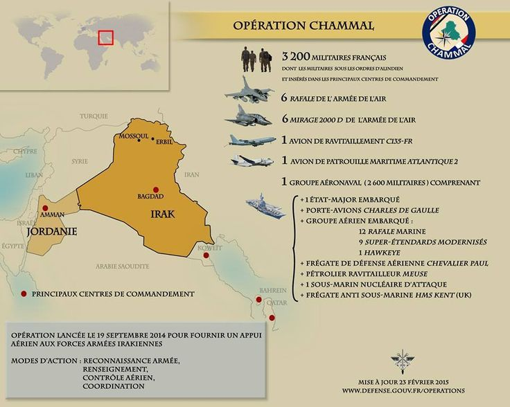 present disposition of French forces involved in Operation Chammal, as French call the strikes against Daesch/Islamic State, as of 25 Feb 2015. Opération Chammal - mise à jour EMA 23 Fev. 2015.