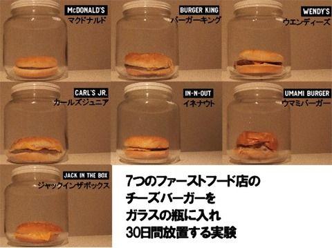 7社のハンバーガーをガラスビンに入れ30日間放置するという実験が行われました