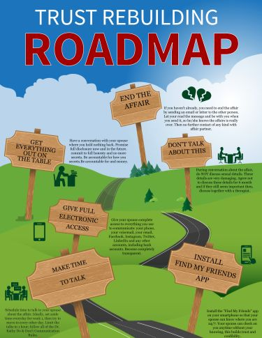 Trust Rebuilding Roadmap - 8 Steps To Rebuild Trust Quickly After An Affair