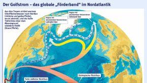 """Der Golfstrom - das globale """"Förderband"""" im Noratlantik"""