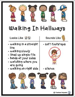 Walking In Hallways   Walking in hallways can sometimes be a challenge. Click the image to get a copy of the chart above as well as some other posters and ideas on how to line up effectively.  back to school classroom expectations classroom management lining up walking in hallways