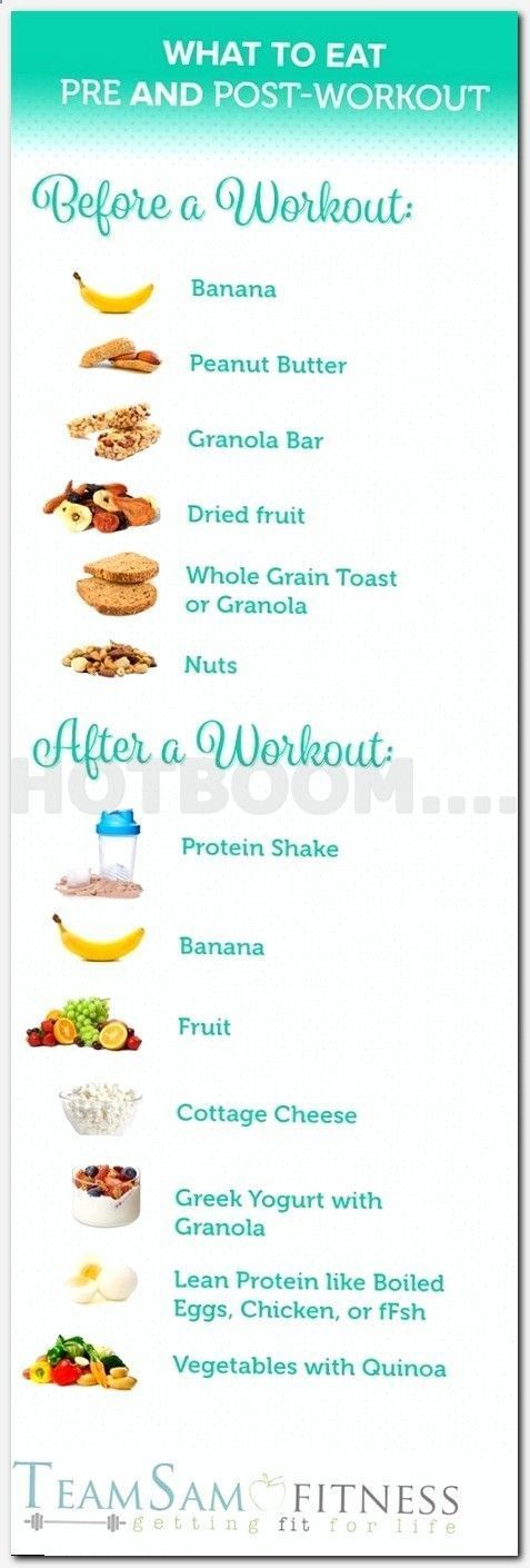 Just Diet & Exercise Isn't enough for Weight Loss ! #WeightLoss #FatLoss