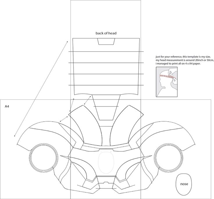Attractive Ironman Mask Template Frieze - Resume Template ...