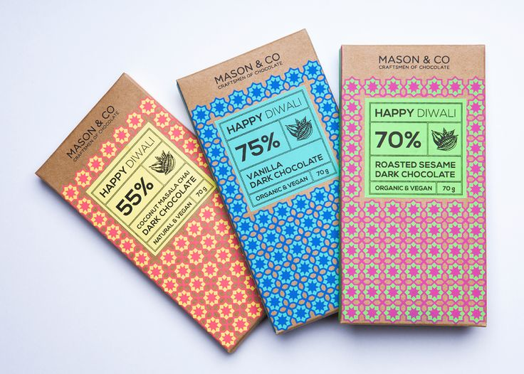 Mason & Co Diwali Packs — The Dieline - Branding & Packaging