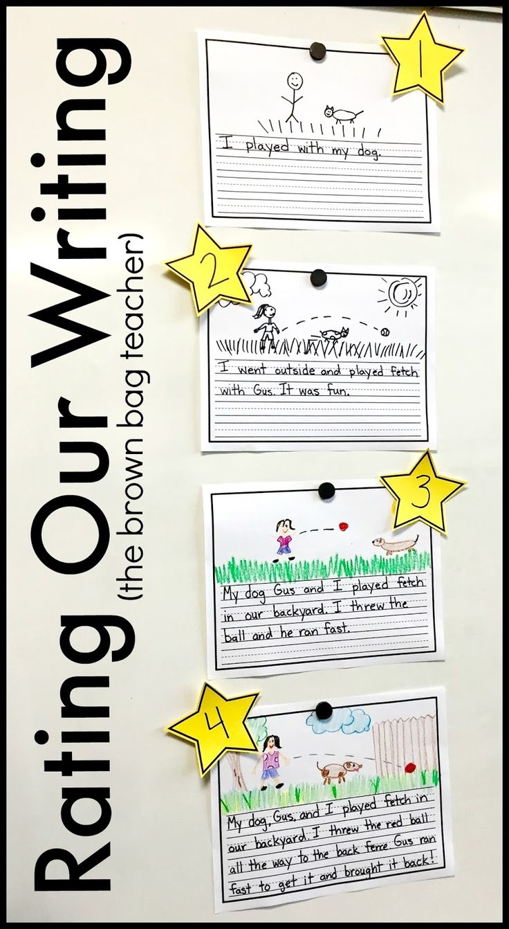 We are 14 days into school (woohoo) and I wanted to share some of the ways I'm supporting my very-beginning writers. One of the best parts of 1st grade is seeing the amazing growth students make in 9 short months. They enter writing single sentences (sometimes single words) and leave writing cohesive paragraphs – it's...