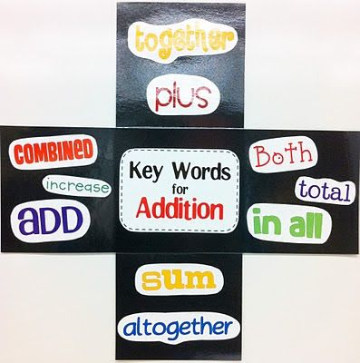the teacher wife: addition & subtraction key words | free download |