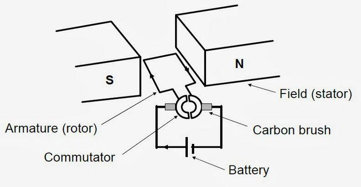 1095 best tech  electrical u0026electronics images on pinterest