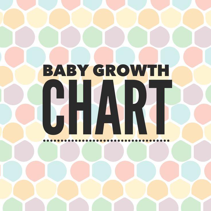 Best 25+ Height weight chart boys ideas on Pinterest Girls - height weight chart