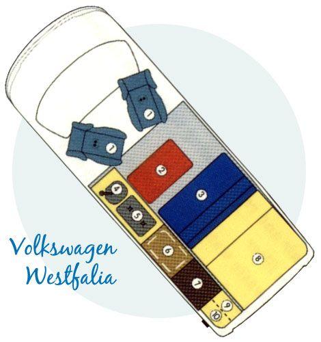The Volkswagen Westfalia Camper Van Conversion Floor Plan