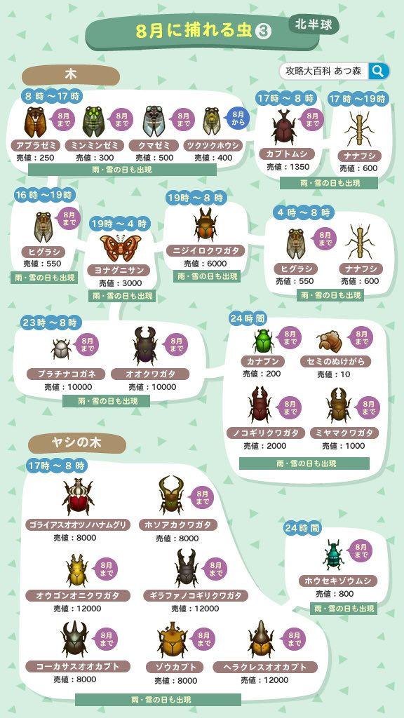 あつ 森 虫 値段 【あつ森】虫図鑑一覧|値段と出現時間【あつまれどうぶつの森】