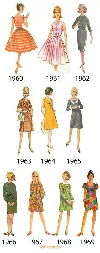 This shows the evolution of fashion through the 60s. Starting off with dresses that more or less resembled Dior's 'new look' and moving toward what styles we will see dominant in the early 70s.